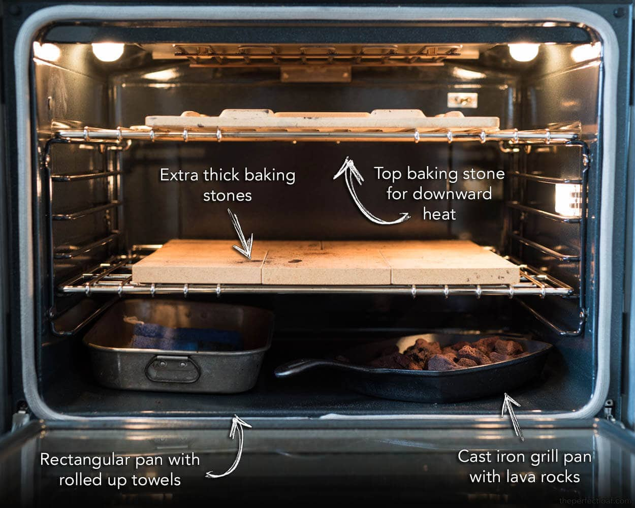Diagram showing baking with steam tools